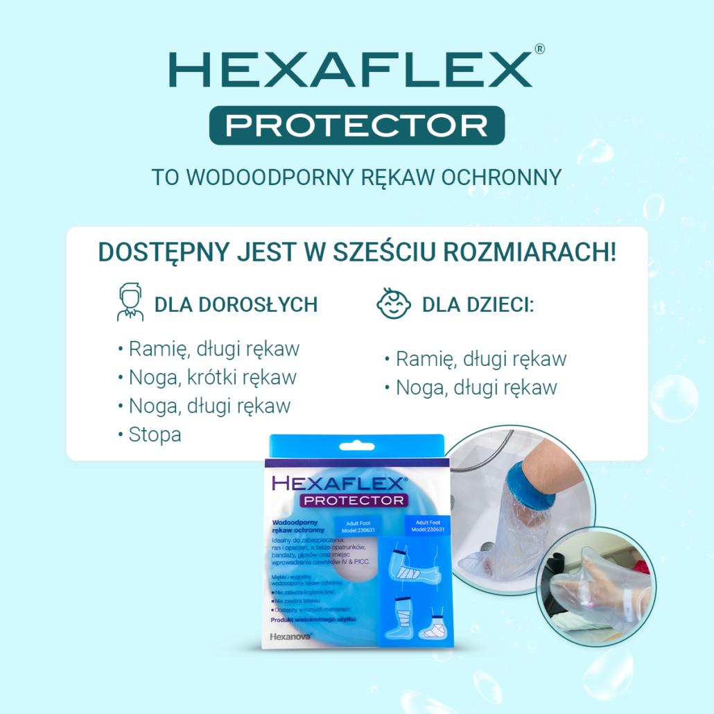 Hexaflex rozmiary 1030x1030 - Hexaflex<sup>®</sup> Protector