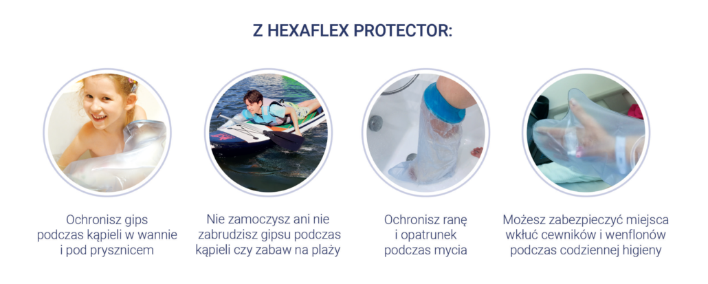 Hexaflex zastosowanie 1030x413 - Hexaflex<sup>®</sup> Protector